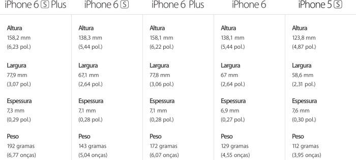 10-peso-iphones